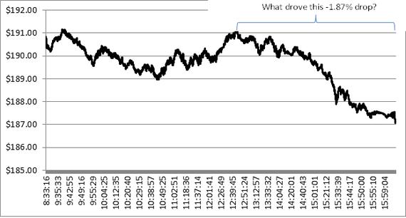 2014-12-22-MarketSurveillanceFigure1.png