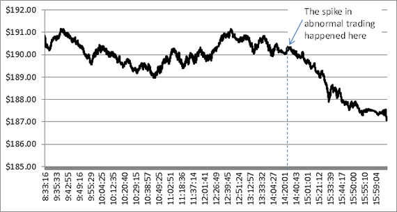 2014-12-22-MarketSurveillanceFigure6.png