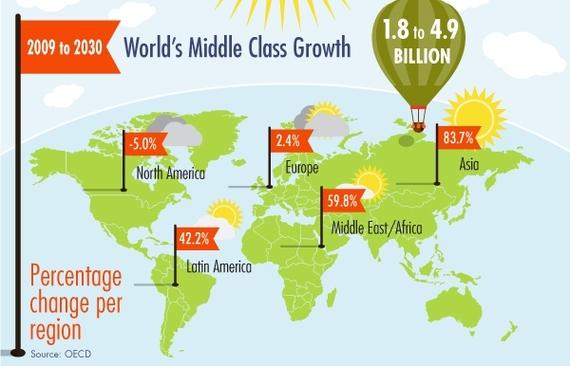 2014-12-24-GlobalMiddleClass_infographicSM.jpg
