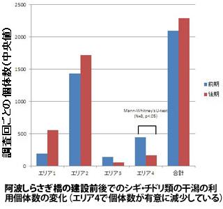 2014-12-26-141226yoshinogawa3.jpg