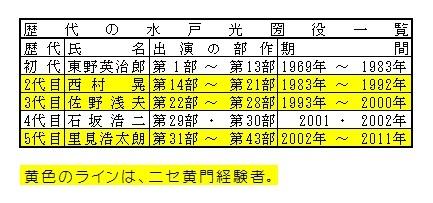 2014-12-28-2014_12_28Kishida_2.jpg