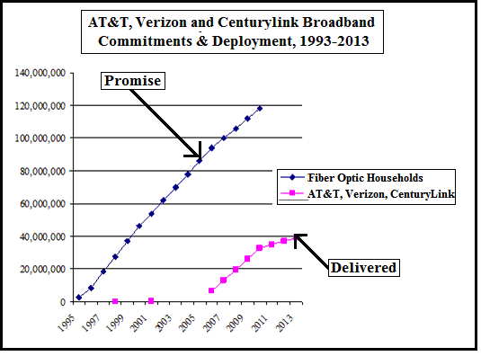 2014-12-28-Fiberopticbroadband.png
