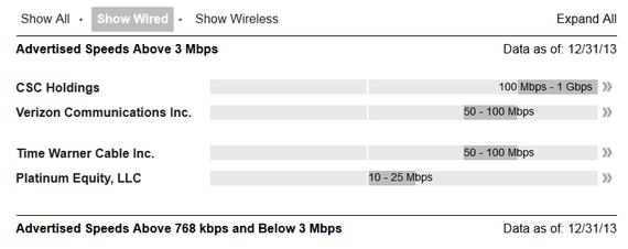 2014-12-28-broadbandmap11209.png