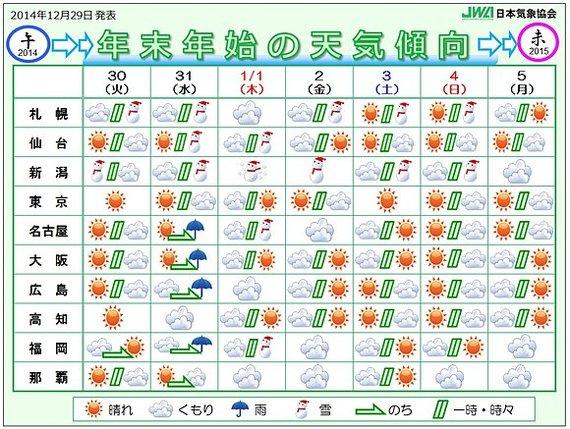 2014-12-30-141230_tenkijp_01.jpg