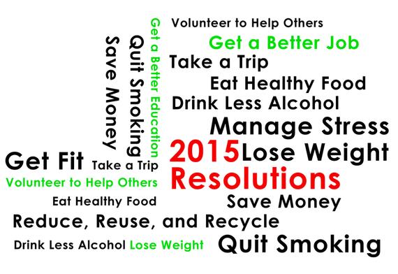 2014-12-30-NewYearsResolutions.jpg