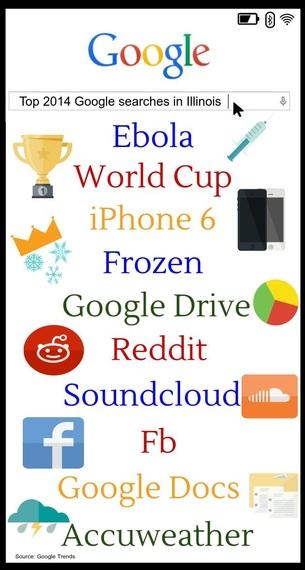 2014-12-30-googleillinois.jpg