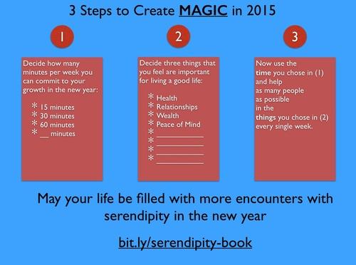 2015-01-02-magicin2015.jpg