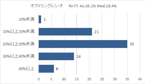 2015-01-03-20150103hiro11_94052f88.png