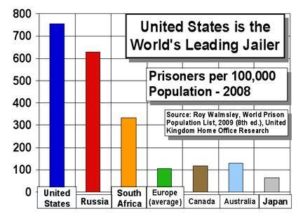 2015-01-03-Leadtheworldinprisoners.JPG