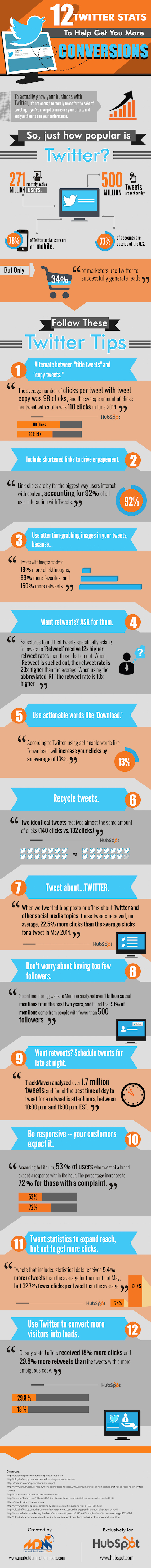 2015-01-07-12TwitterTipstoHelpIncreaseYourConversionRatesInfographic.jpg
