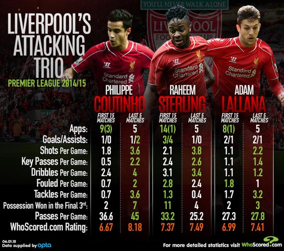 2015-01-07-Liverpool3.jpg