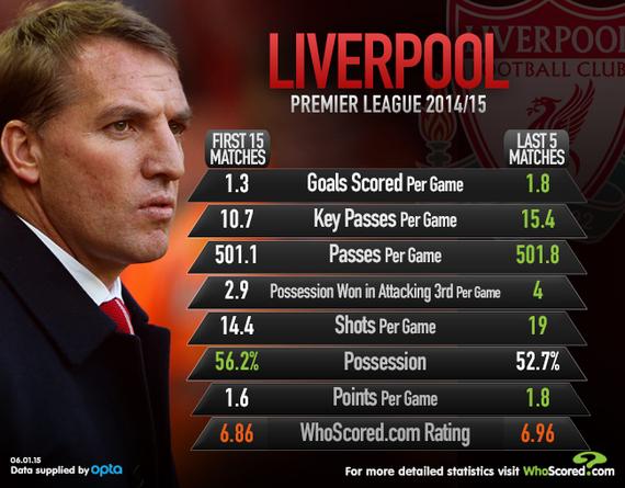 2015-01-07-LiverpoolBR.jpg