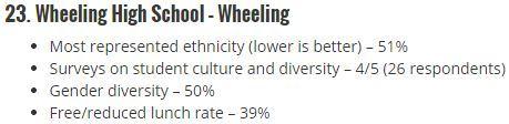 2015-01-07-wheelinghs.JPG