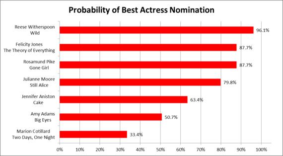 2015-01-13-Actress.png