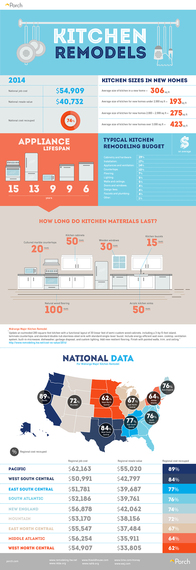2015-01-14-kitchen2_Infographic_final.jpg