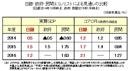 2015-01-16-eye15011531.jpg