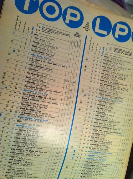 2015-01-17-billboardchart1968.jpg