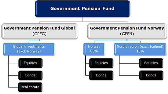 2015-01-19-gpf_investment_strategy.jpg