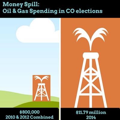 2015-01-21-Oilspendingcomparisonsmall.png