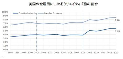 2015-01-23-20150123kloeden1_creative_employment.jpg