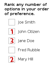 2015-01-23-Voting.png