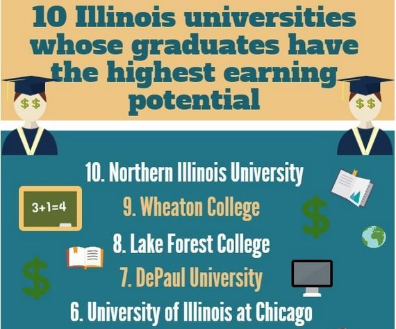 2015-01-27-collegeearnings.JPG