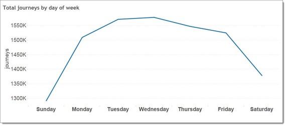 2015-01-28-3.Chart1.jpg
