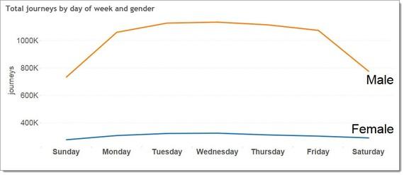 2015-01-28-4.Chart2.jpg