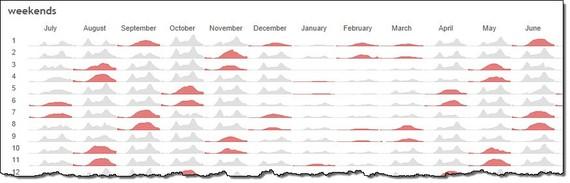 2015-01-28-9.Chart7.jpg
