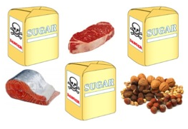 2015-01-31-foodcarb2.png