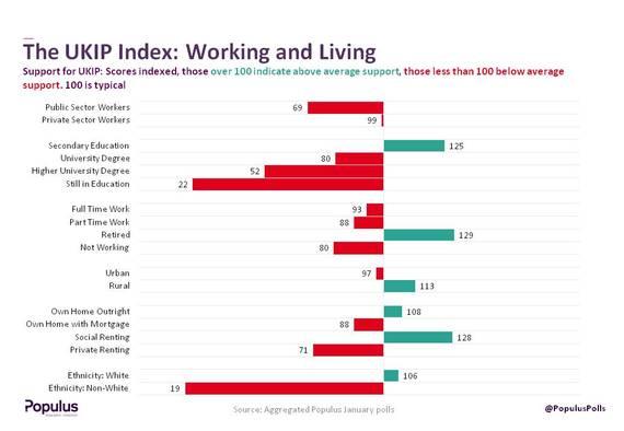 2015-02-06-UKIP1.JPG