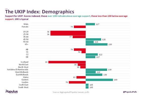 2015-02-06-UKIP2.JPG