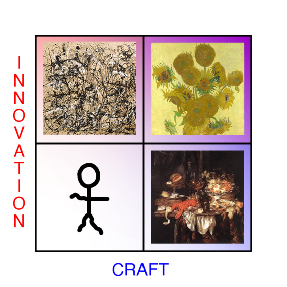Innovation and Craft in Visual Arts