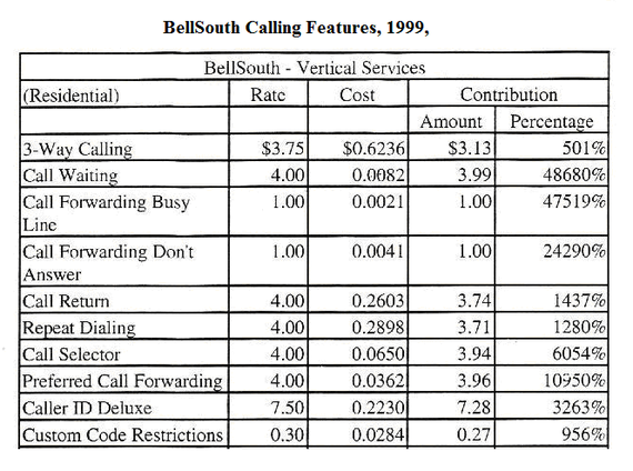 2015-02-09-Bellsouthcalling2.png