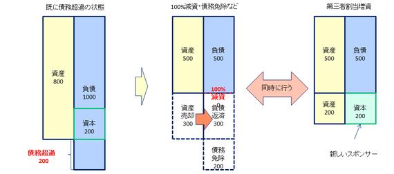 2015-02-12-20150212tanaka2_7bc4cff5.png