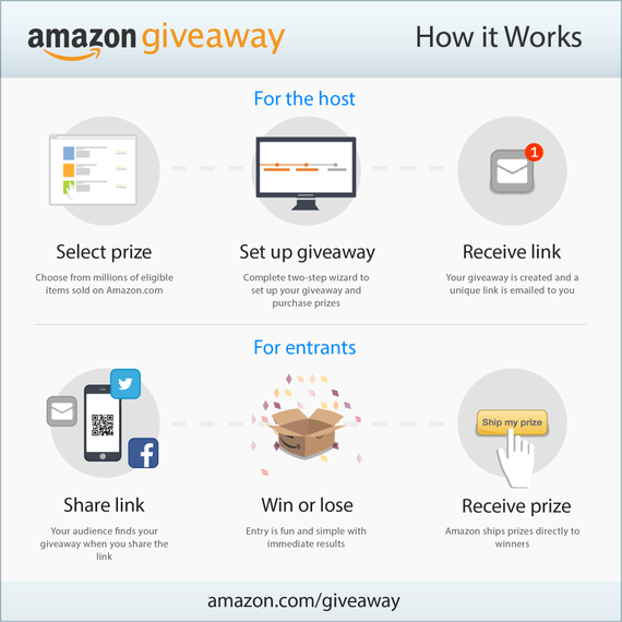 2015-02-12-20150212tech2_giveaway_how_it_works_504x504_ct04.png