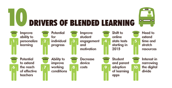 2015-02-12-Article_Feb11_15_blendedlearning.png