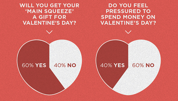 What Canadians Really Think About Valentine S Day Huffpost Canada