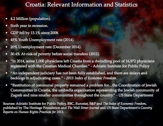 2015-02-14-Croatia_RelevantInformationandStatistics.jpg