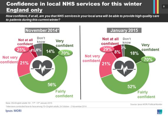 2015-02-18-NHScharts_winterEng.png