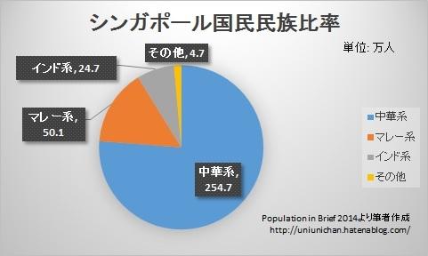 曽野綾子氏が主張する人種隔離ではなく融合を政府が強制する ...