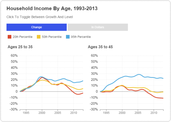 Income Inequality - Planet Money NPR