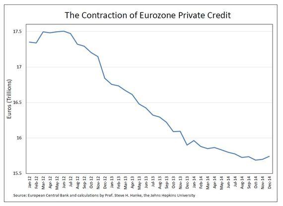 2015-02-20-Eurozone.JPG