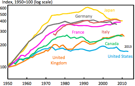 2015-02-21-worldincomes.png