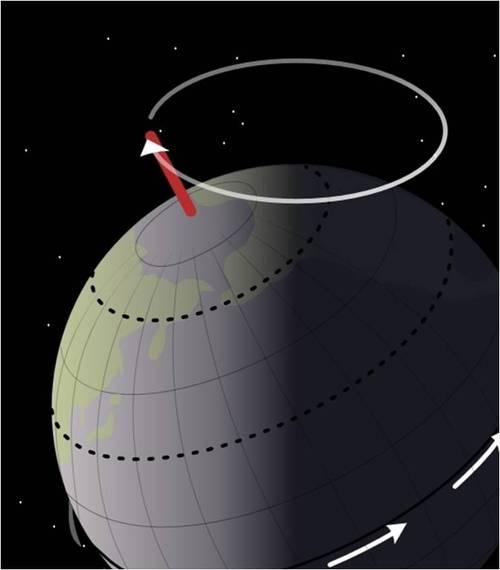 2015-02-23-Earth_precession_NASAcropped.jpg