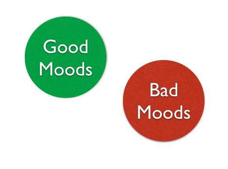 2015-02-23-goodmoodsbadmoods.jpg