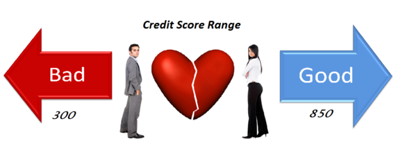 2015-02-24-divorcecredit2.png