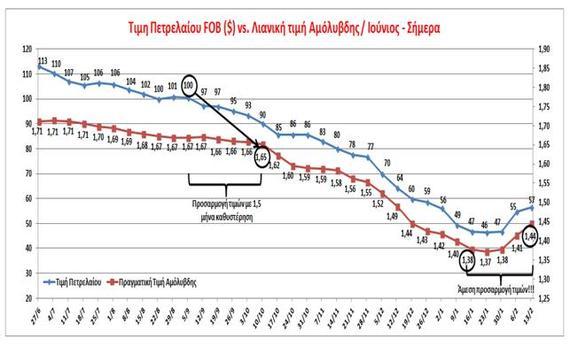 2015-02-24-graph.JPG