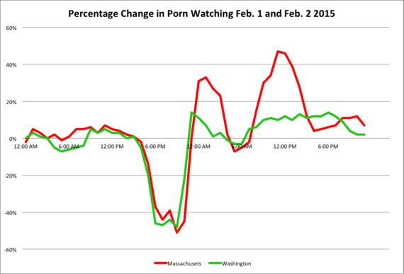2015-02-24-pornhub.png