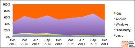 2015-02-25-chart1.jpg
